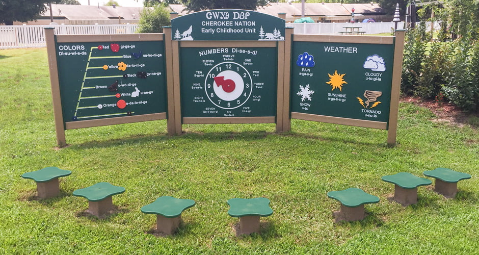 Playground Linguistic Panels Cherokee Nation | Play Mart
